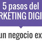 5 pasos del Marketing Digital para un Negocio Exitoso